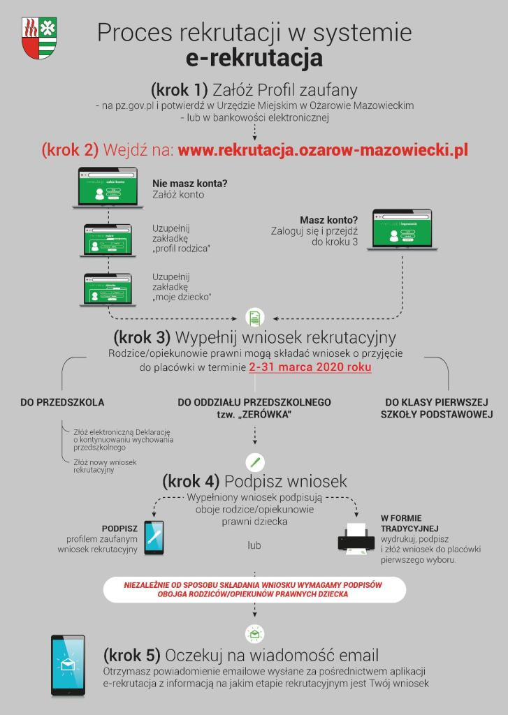infografika_2020_-page-001